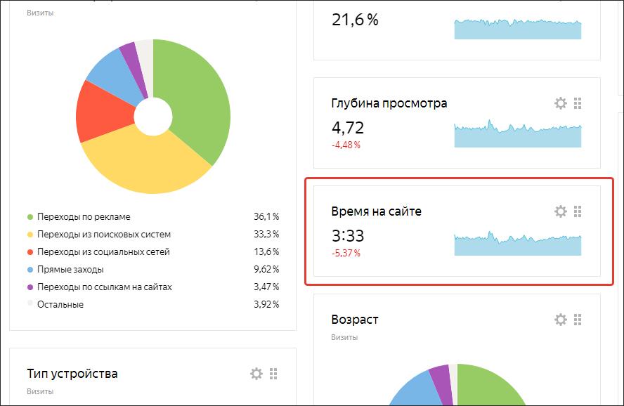 Поведенческие факторы на сайт Улица 800-летия Москвы сделать сайт в инете