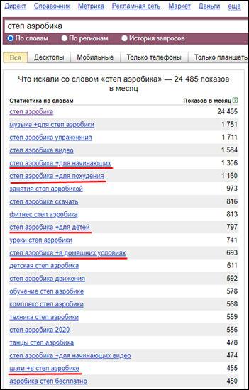 поиск темы для вебинара в Яндекс.Вордстат